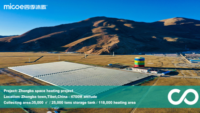 Zhongba Space Heating Project