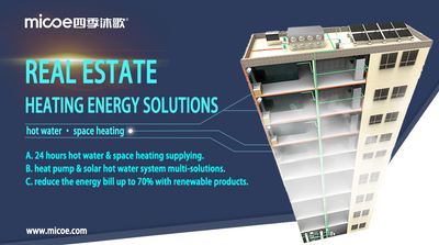 Real Estate Heating Energy Solutions
